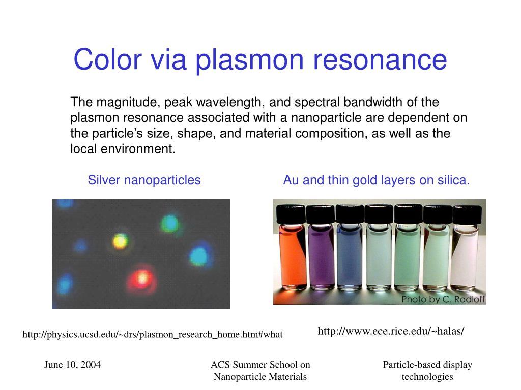 Color via plasmon resonance