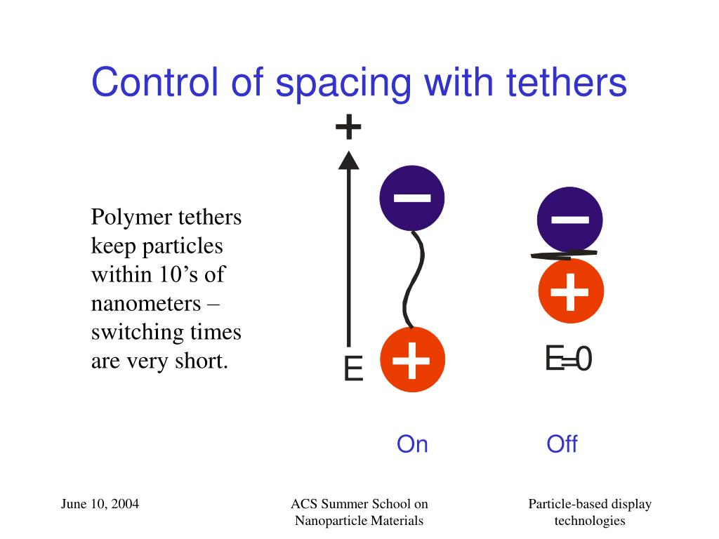 Control of spacing with tethers