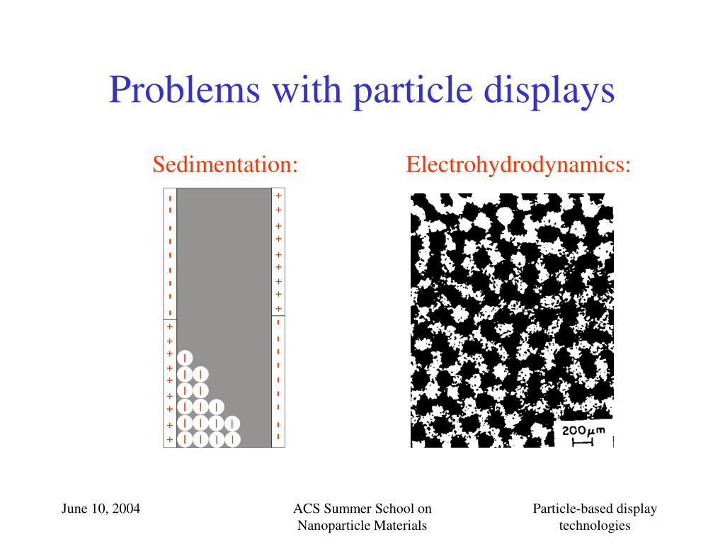 Problems with particle displays