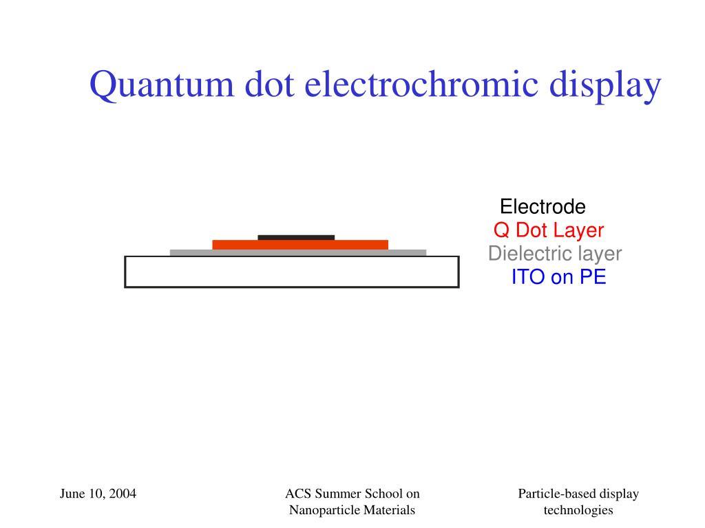 Quantum dot electrochromic display