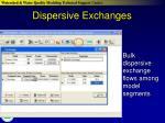 dispersive exchanges