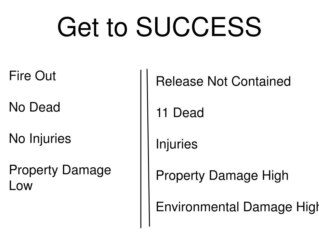 Get to SUCCESS