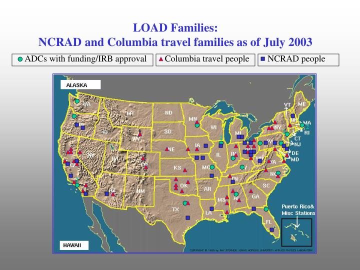 LOAD Families: