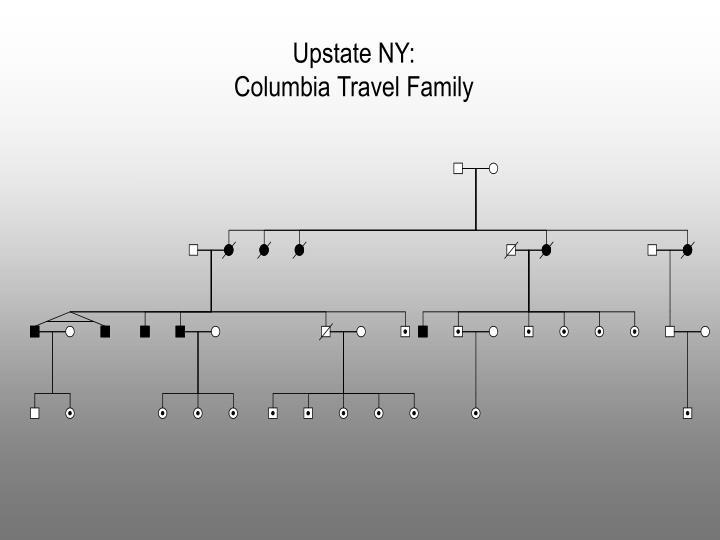 Upstate NY: