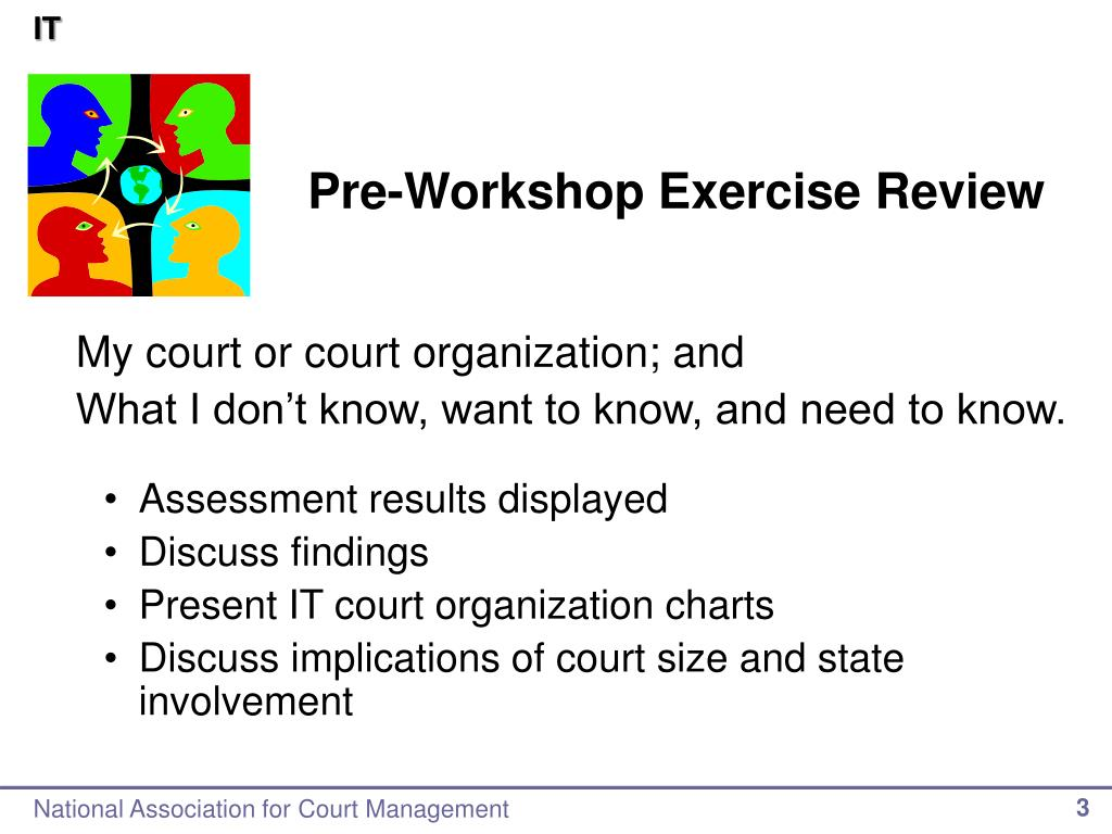 Pre-Workshop Exercise Review
