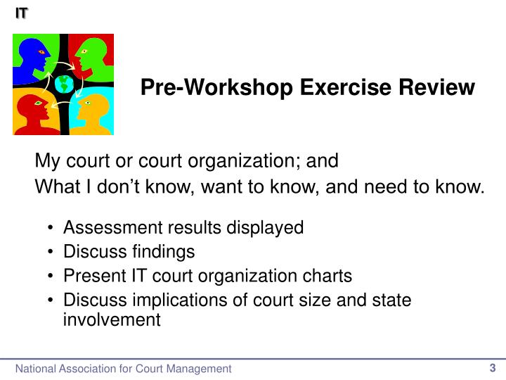 Pre workshop exercise review