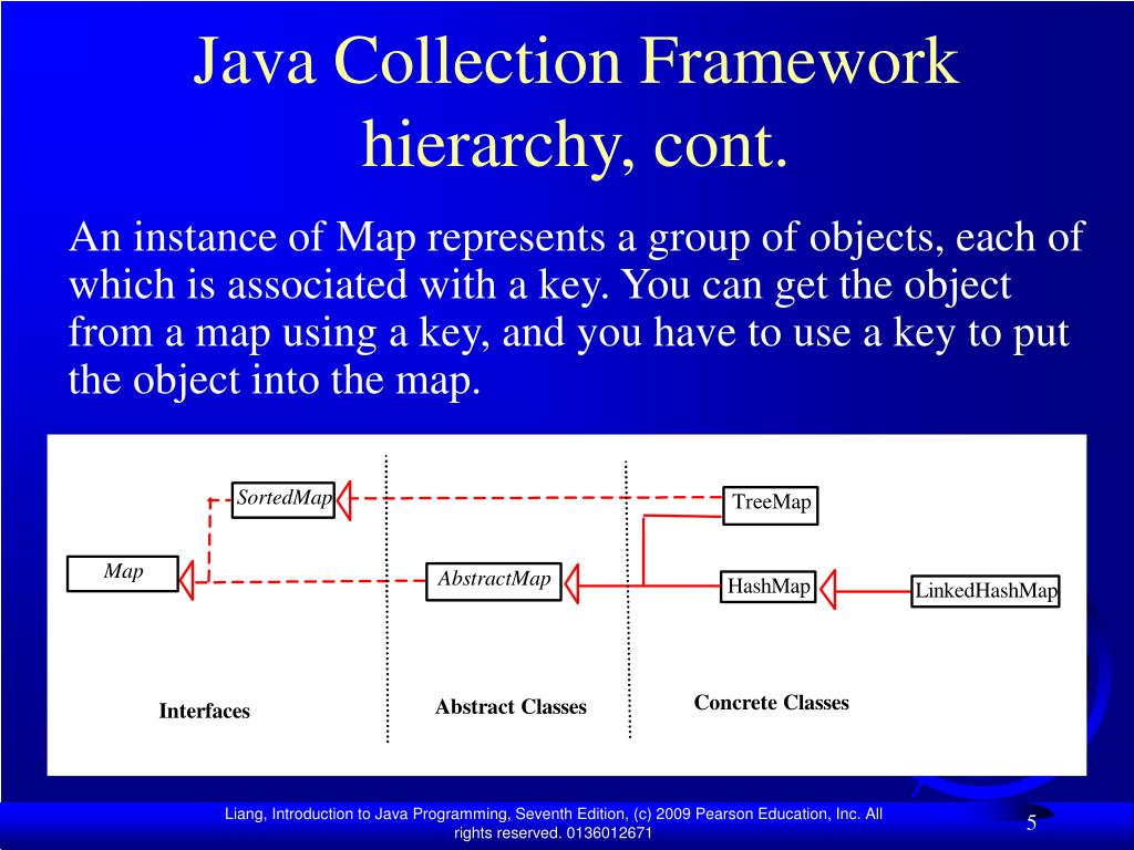 Java Collection Framework hierarchy, cont.