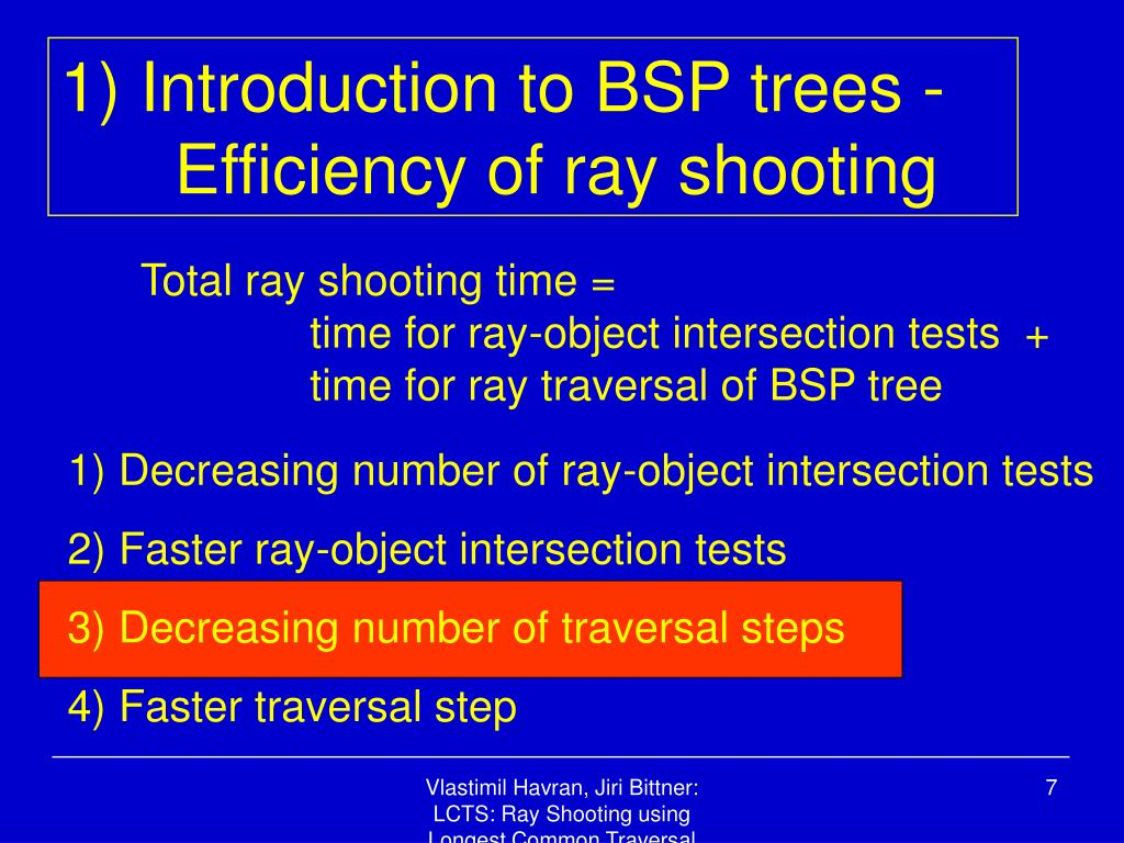 1) Introduction to BSP trees -
