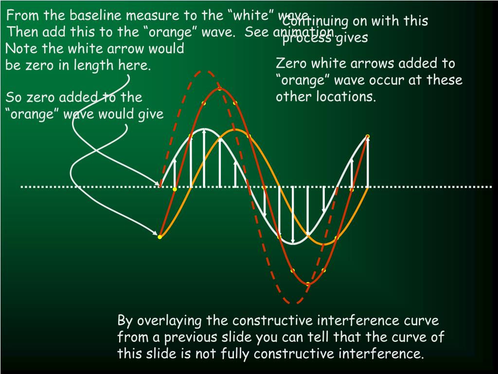 """From the baseline measure to the """"white"""" wave.  Then add this to the """"orange"""" wave.  See animation."""