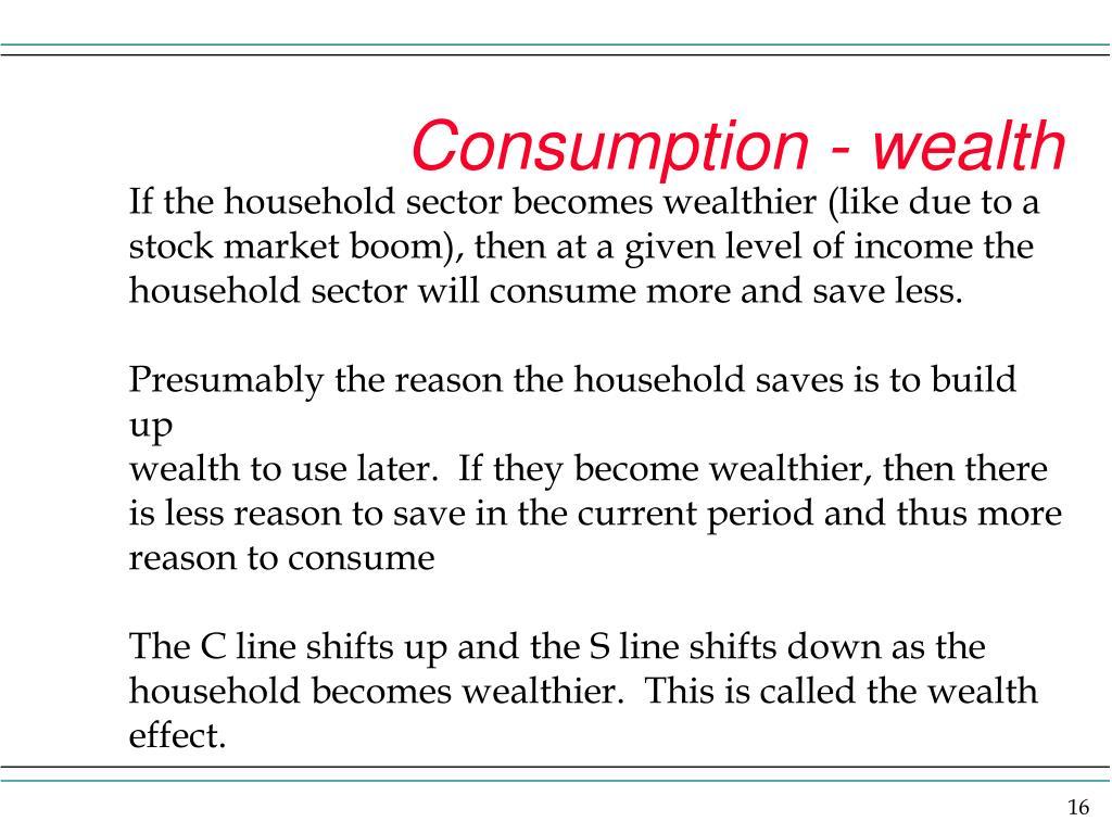 Consumption - wealth