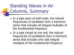 standing waves in air columns summary