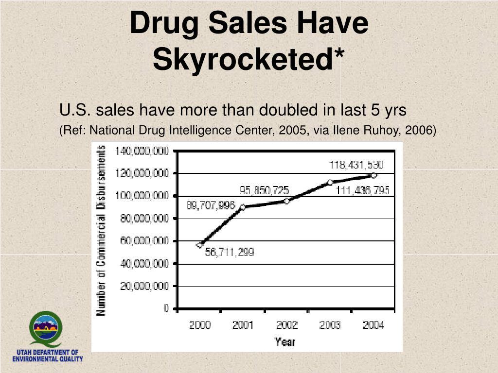 Drug Sales Have Skyrocketed*