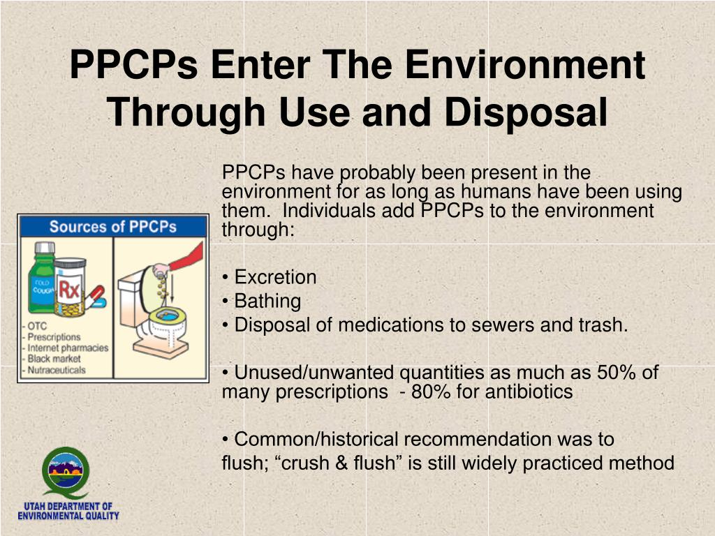 PPCPs Enter The Environment