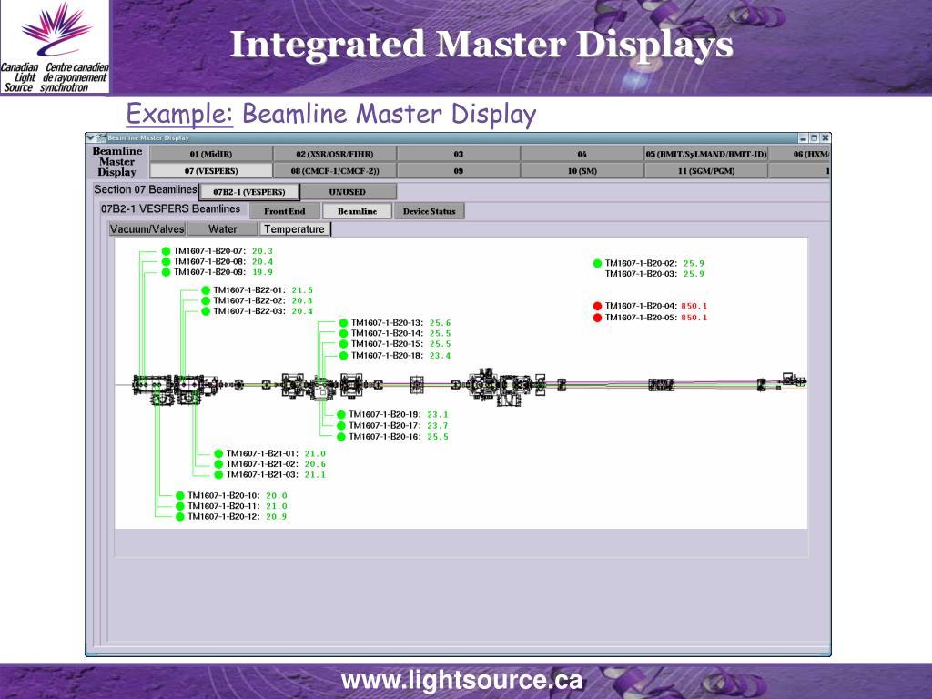 Integrated Master Displays