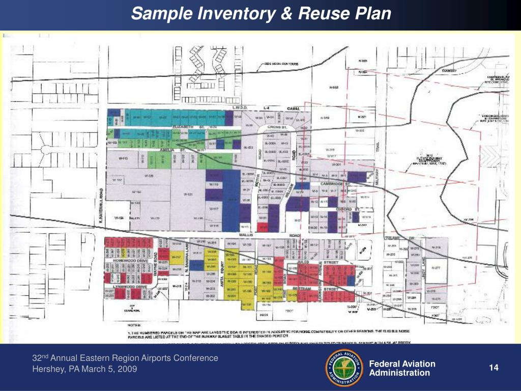 Sample Inventory & Reuse Plan