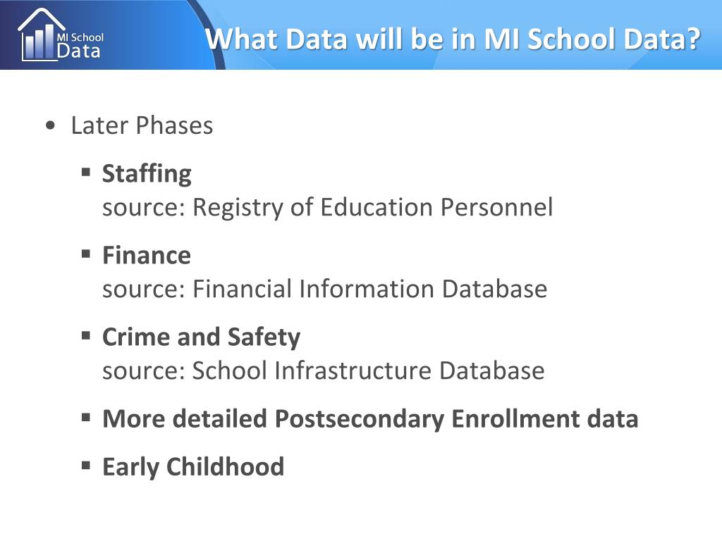 What Data will be in MI School Data?