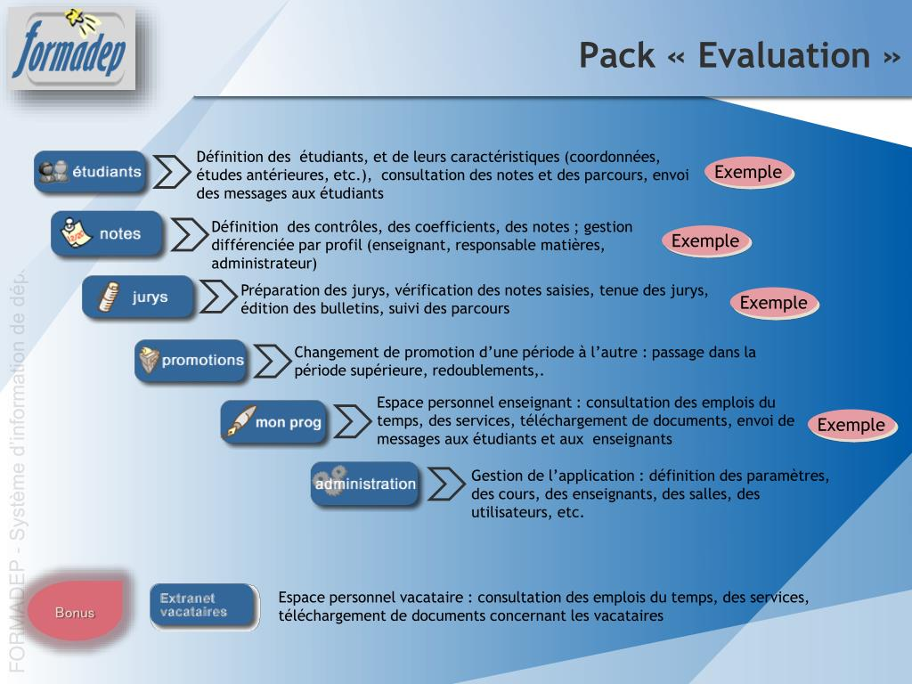 Pack « Evaluation »