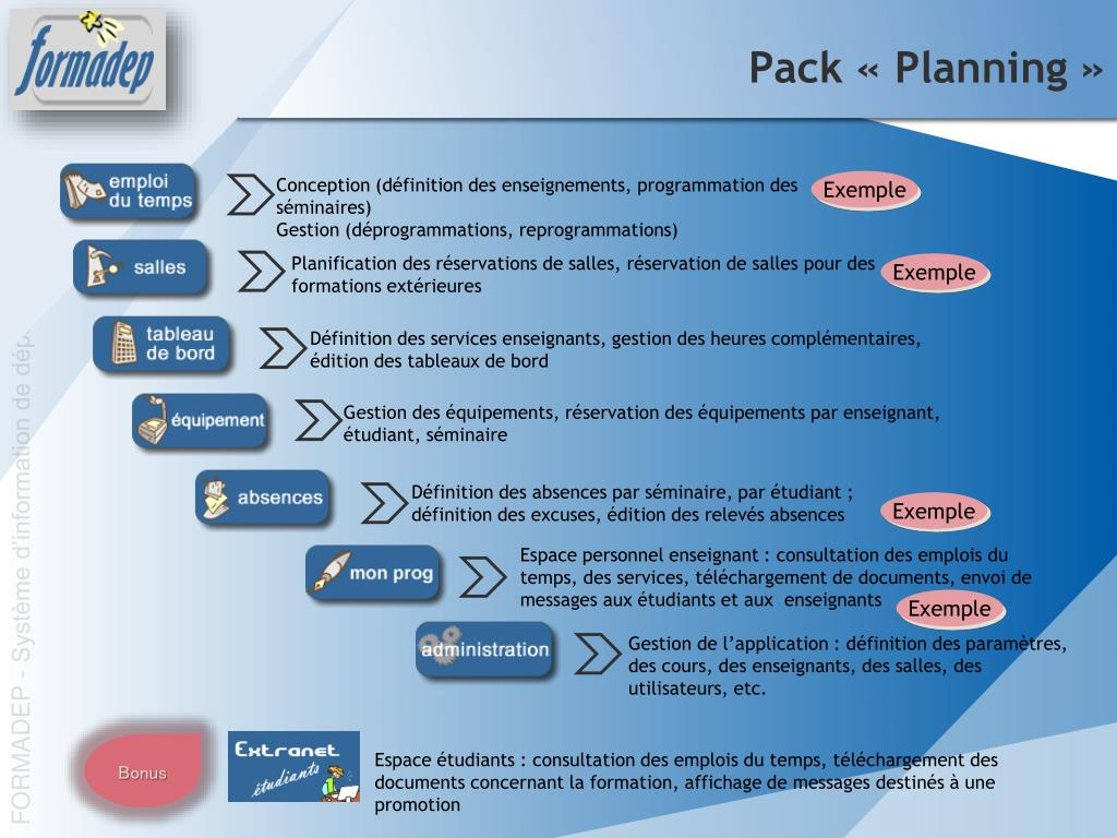 Pack « Planning »