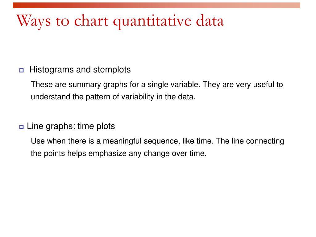 Ways to chart quantitative data