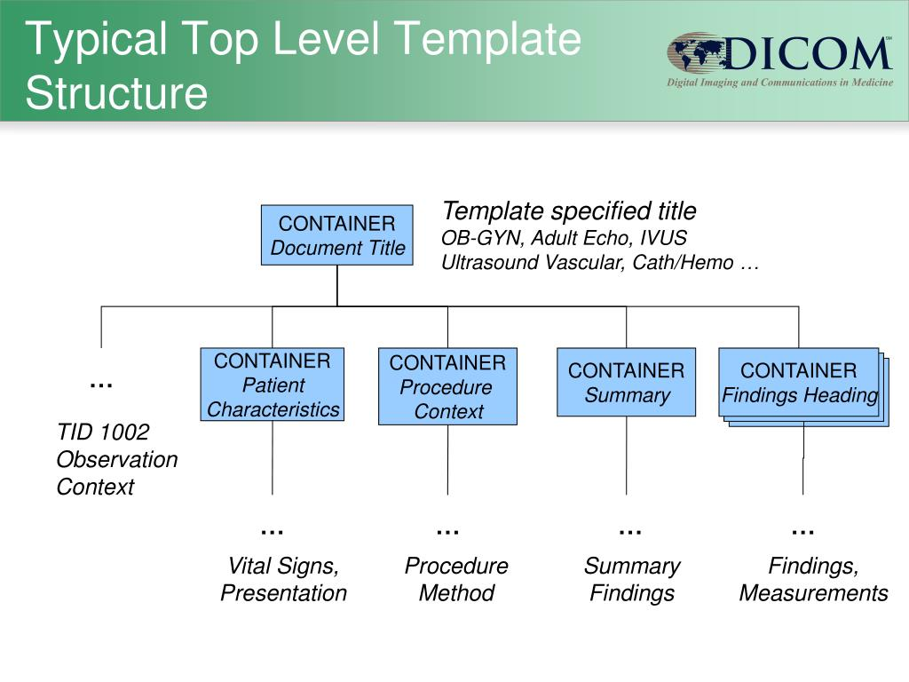 Typical Top Level Template Structure