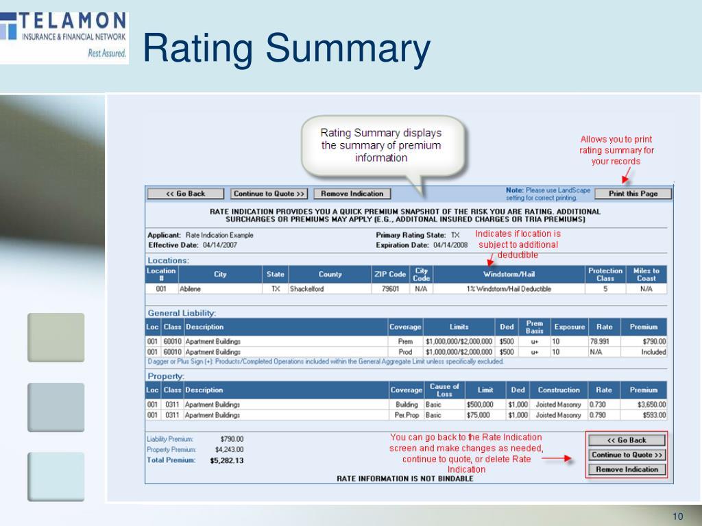 Rating Summary