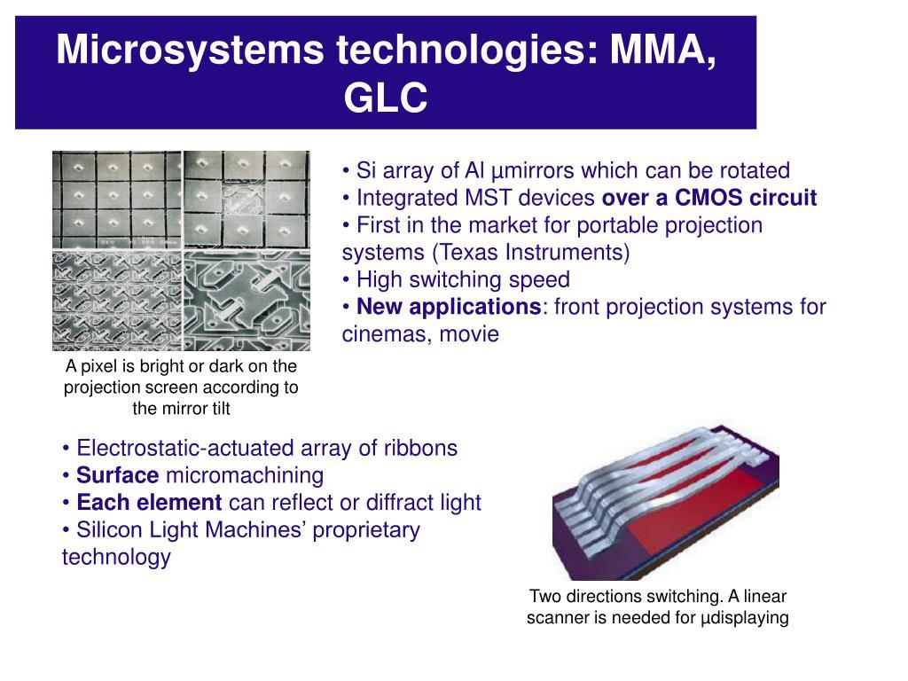 Microsystems technologies: MMA, GLC