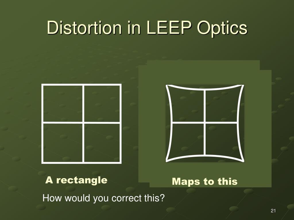 Distortion in LEEP Optics