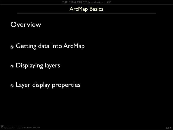 Arcmap basics