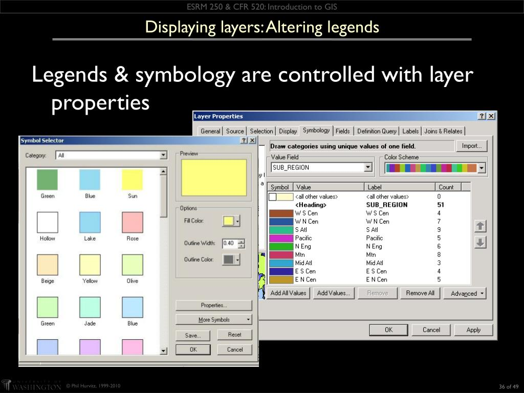 Displaying layers: Altering legends