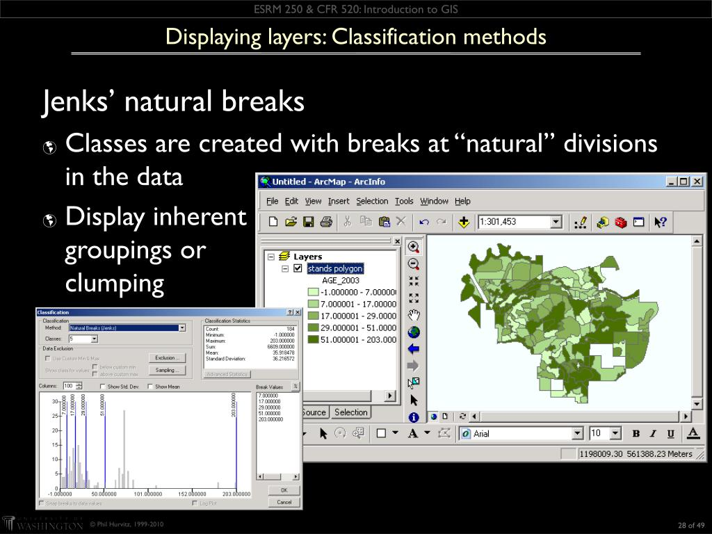 Displaying layers: Classification methods