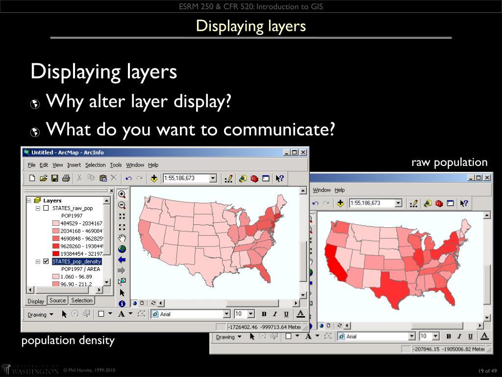 Displaying layers