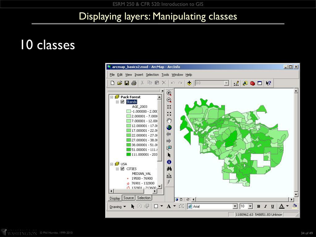 Displaying layers: Manipulating classes