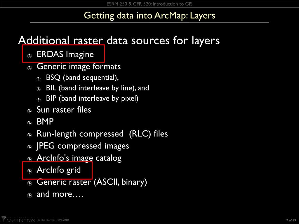 Getting data into ArcMap: Layers