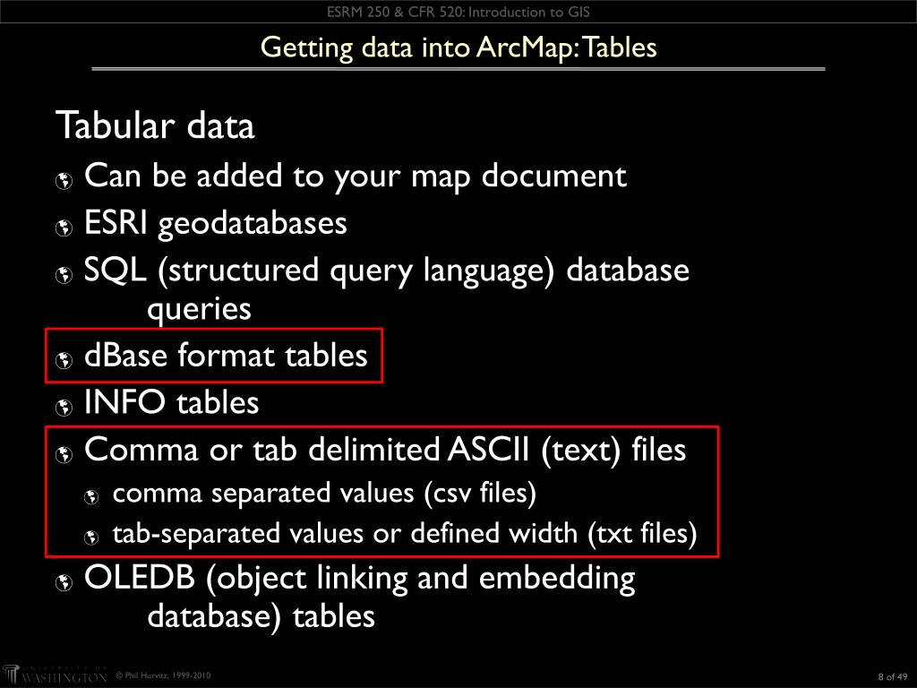 Getting data into ArcMap: Tables