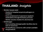 thailand insights