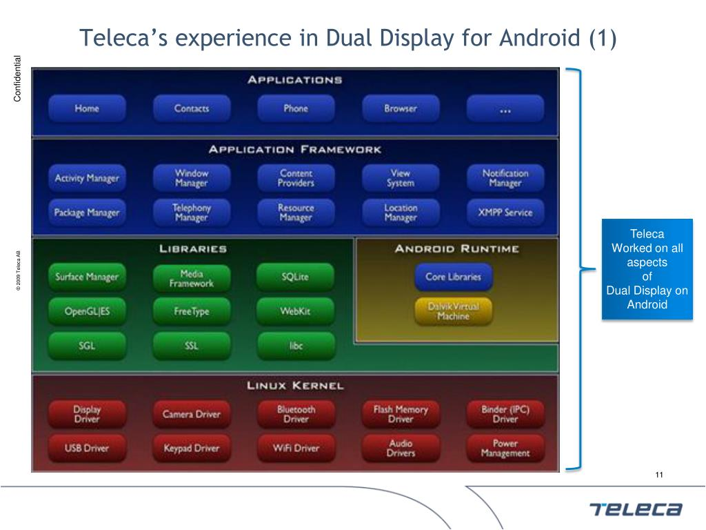Teleca's experience in Dual Display for Android (1)