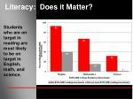 literacy does it matter12