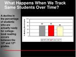 what happens when we track same students over time10