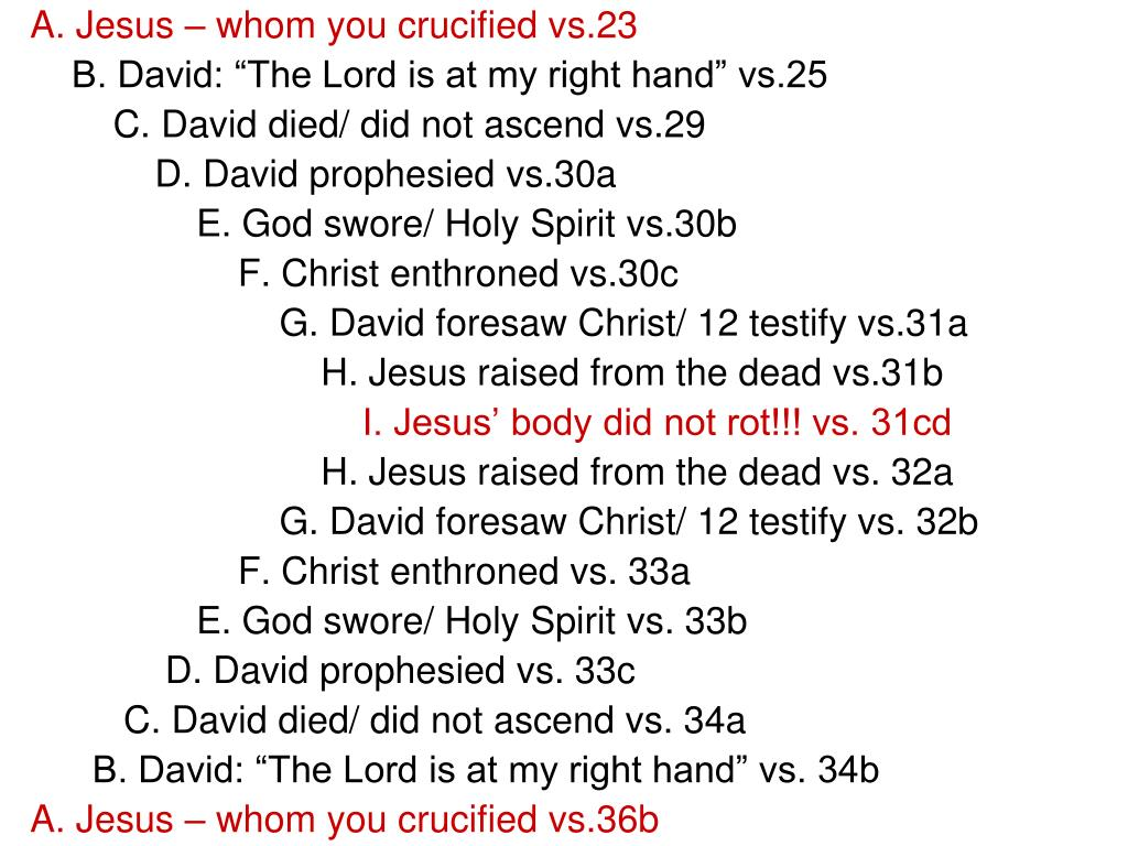 A. Jesus – whom you crucified vs.23