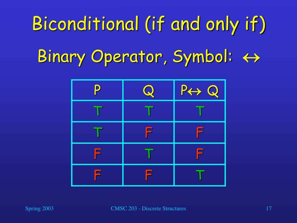 Biconditional (if and only if)