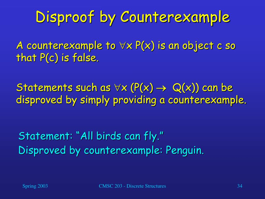 Disproof by Counterexample