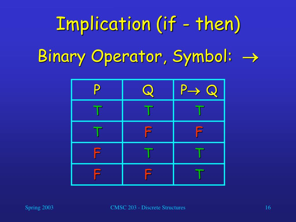 Implication (if - then)