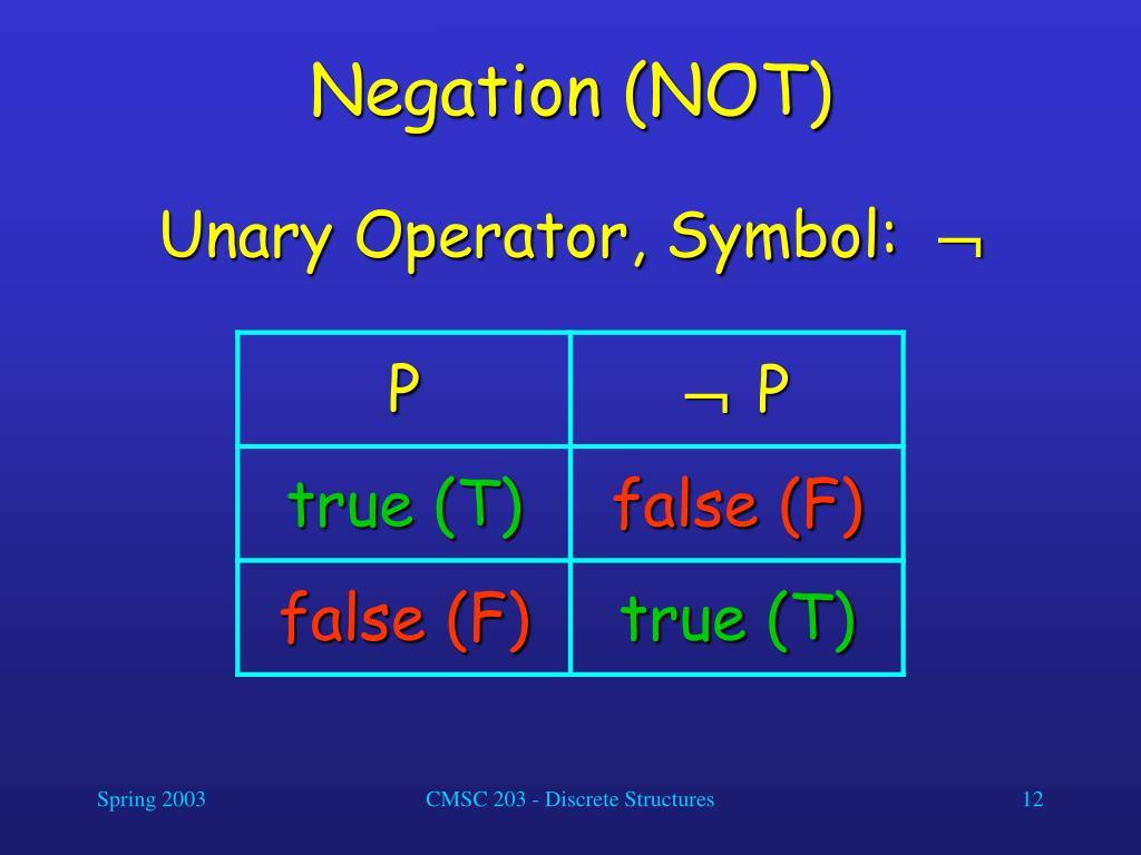 Negation (NOT)