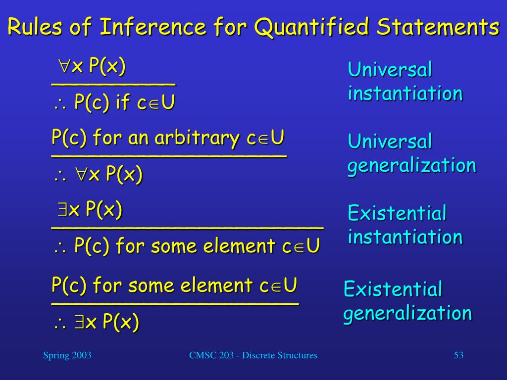 Rules of Inference for Quantified Statements