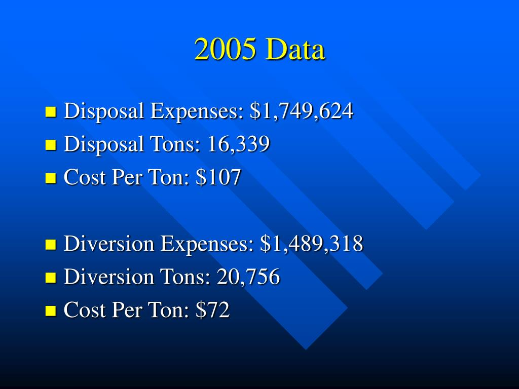 2005 Data