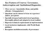 key features of 3 survey governance anticorruption and institutional diagnostics