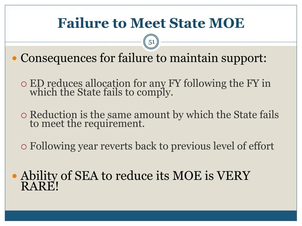 Failure to Meet State MOE