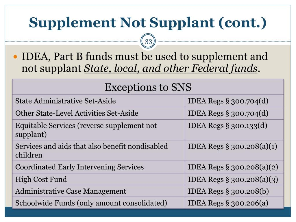 Supplement Not Supplant (cont.)