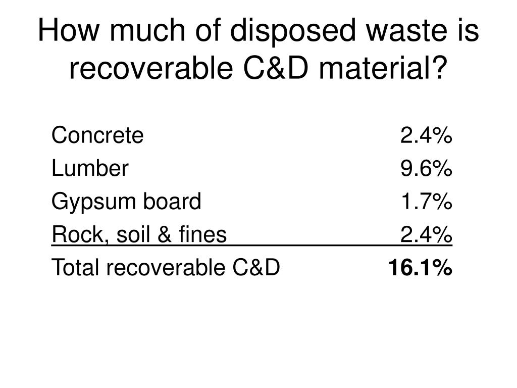 How much of disposed waste is recoverable C&D material?