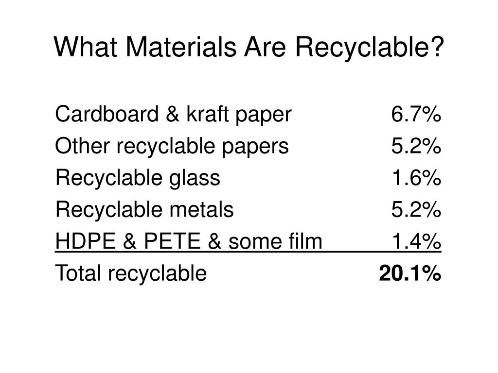 What Materials Are Recyclable?